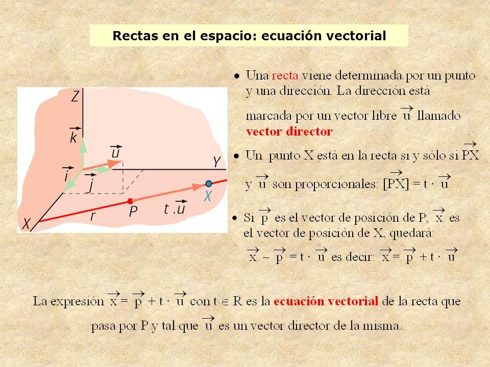 Posiciones relativas: tres planos (I) Sean π: Ax + By + Cz +D = 0 ; π : A x + B y + C z + D = 0 ; π : A x + B y + C z + D = 0.