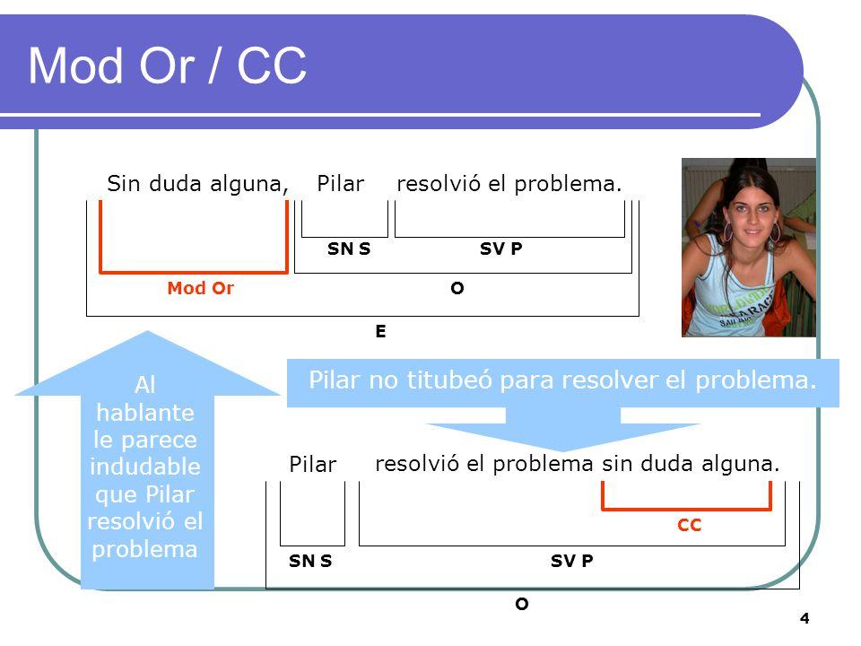 4 Mod Or / CC Sin duda alguna,Pilarresolvió el problema.