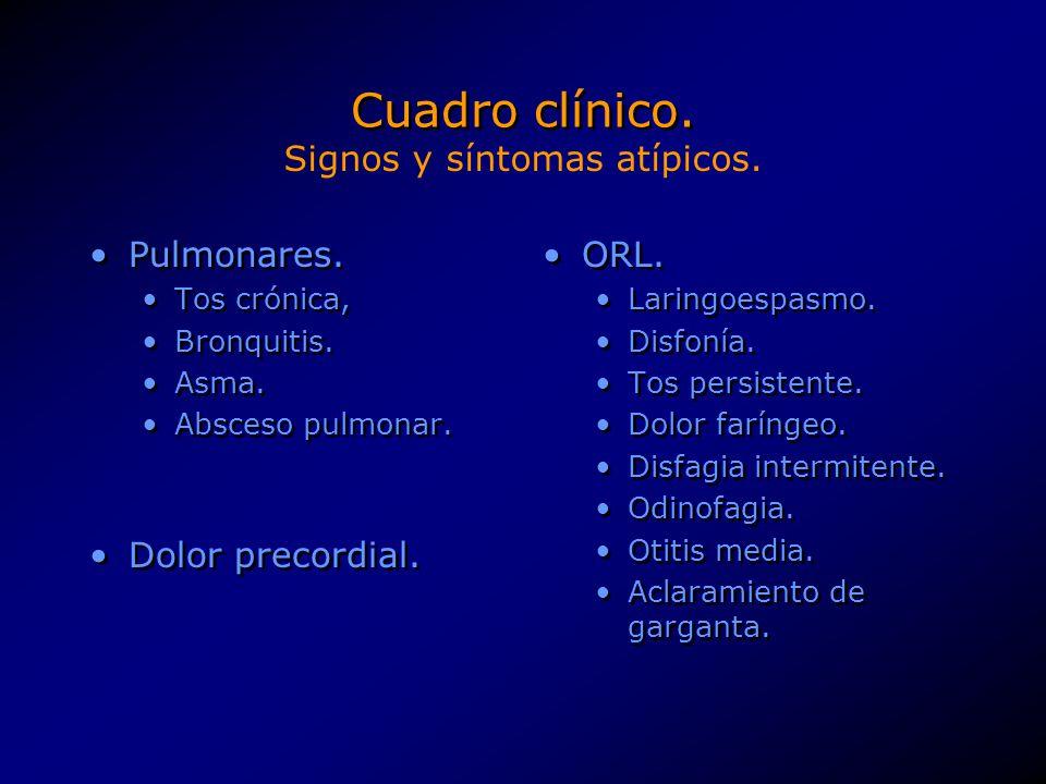 Cuadro clínico. Pulmonares. Tos crónica, Bronquitis. Asma. Absceso pulmonar. Dolor precordial. Pulmonares. Tos crónica, Bronquitis. Asma. Absceso pulm