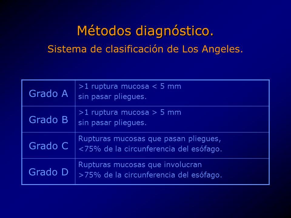 Métodos diagnóstico. Grado A >1 ruptura mucosa < 5 mm sin pasar pliegues. Grado B >1 ruptura mucosa > 5 mm sin pasar pliegues. Grado C Rupturas mucosa