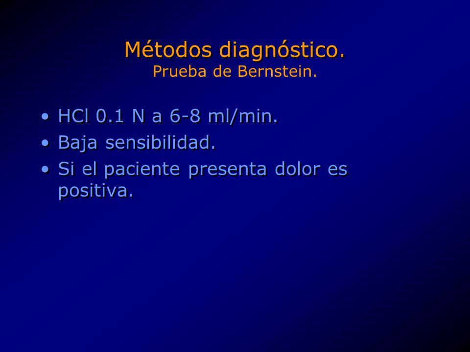 Métodos diagnóstico. HCl 0.1 N a 6-8 ml/min. Baja sensibilidad. Si el paciente presenta dolor es positiva. HCl 0.1 N a 6-8 ml/min. Baja sensibilidad.