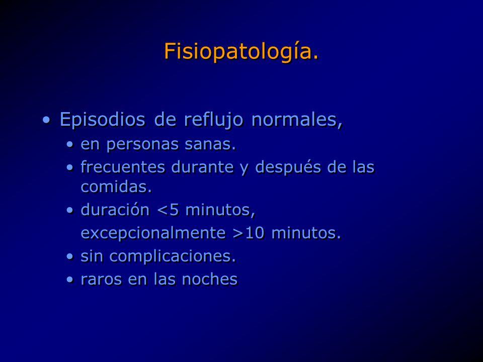 Fisiopatología. Episodios de reflujo normales, en personas sanas. frecuentes durante y después de las comidas. duración <5 minutos, excepcionalmente >