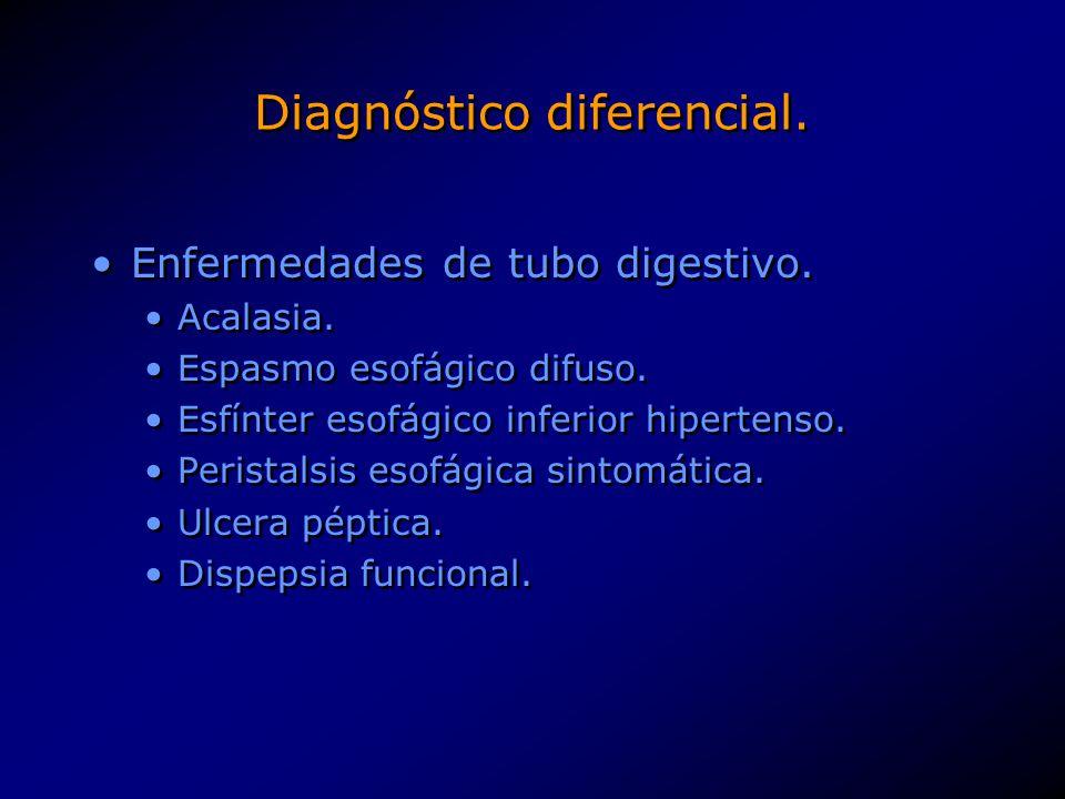 Diagnóstico diferencial. Enfermedades de tubo digestivo. Acalasia. Espasmo esofágico difuso. Esfínter esofágico inferior hipertenso. Peristalsis esofá
