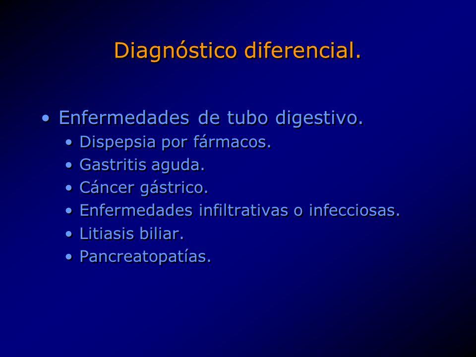 Diagnóstico diferencial. Enfermedades de tubo digestivo. Dispepsia por fármacos. Gastritis aguda. Cáncer gástrico. Enfermedades infiltrativas o infecc