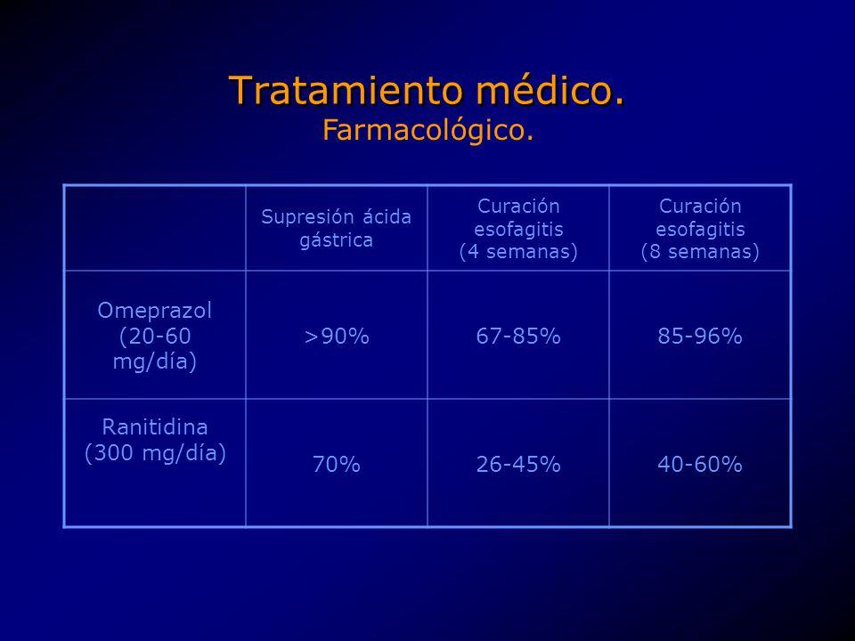 Tratamiento médico. Supresión ácida gástrica Curación esofagitis (4 semanas) Curación esofagitis (8 semanas) Omeprazol (20-60 mg/día) >90%67-85%85-96%