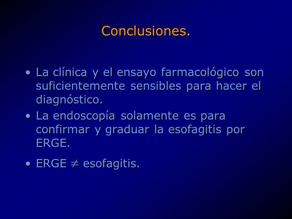 Conclusiones. La clínica y el ensayo farmacológico son suficientemente sensibles para hacer el diagnóstico. La endoscopía solamente es para confirmar