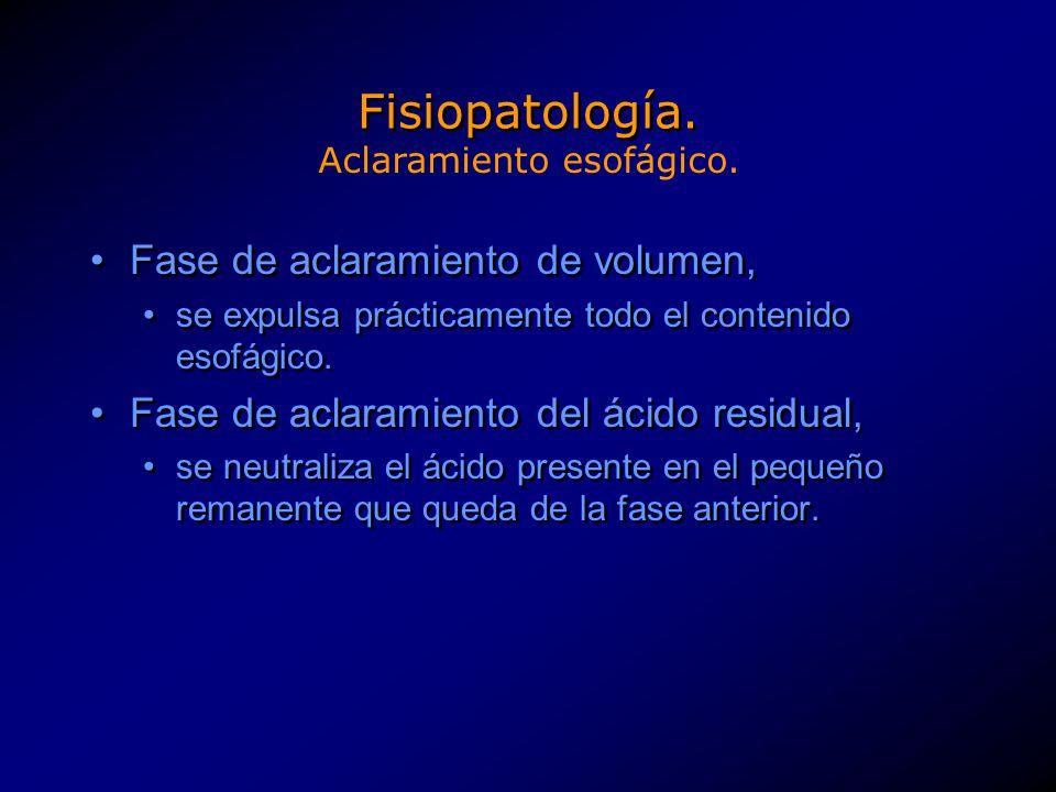 Fisiopatología. Fase de aclaramiento de volumen, se expulsa prácticamente todo el contenido esofágico. Fase de aclaramiento del ácido residual, se neu