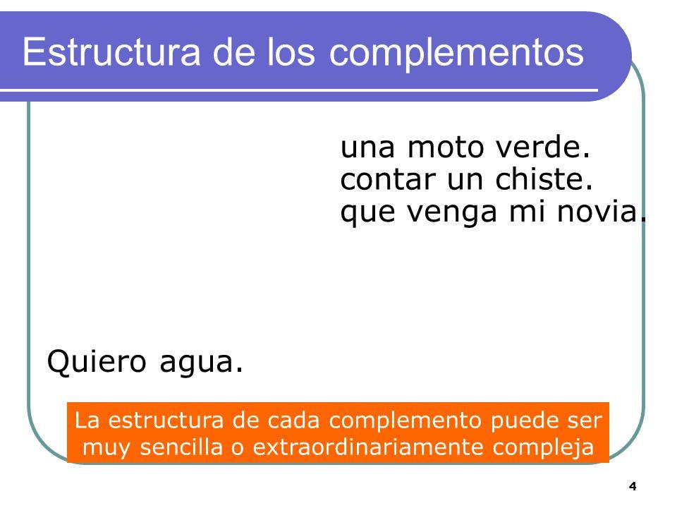 4 Estructura de los complementos Quieroagua.una moto verde.
