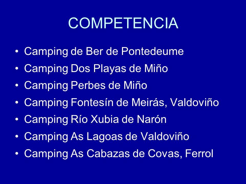 COMPETENCIA Camping de Ber de Pontedeume Camping Dos Playas de Miño Camping Perbes de Miño Camping Fontesín de Meirás, Valdoviño Camping Río Xubia de