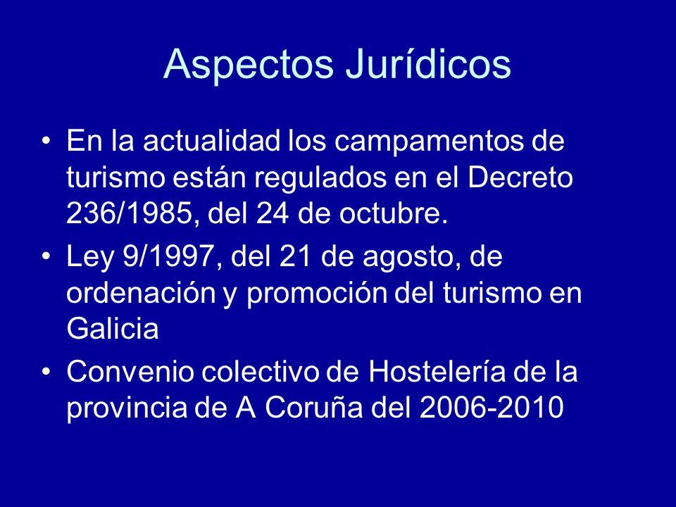 Aspectos Jurídicos En la actualidad los campamentos de turismo están regulados en el Decreto 236/1985, del 24 de octubre. Ley 9/1997, del 21 de agosto