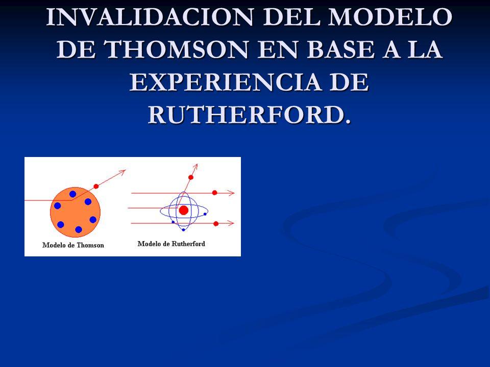 INVALIDACION DEL MODELO DE THOMSON EN BASE A LA EXPERIENCIA DE RUTHERFORD.