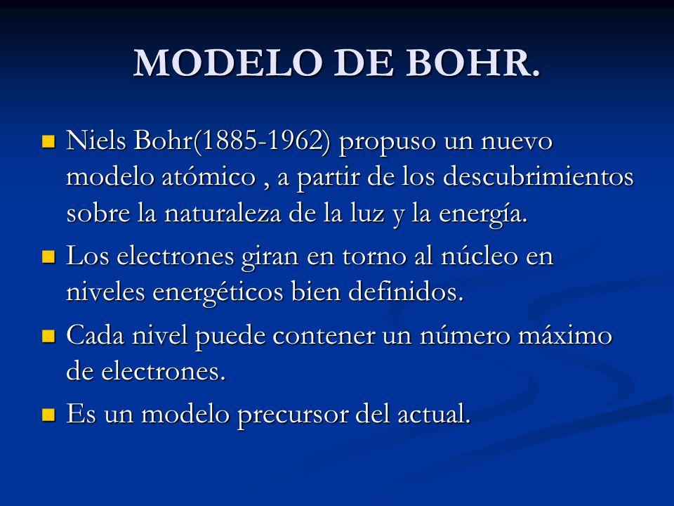 MODELO DE BOHR. Niels Bohr(1885-1962) propuso un nuevo modelo atómico, a partir de los descubrimientos sobre la naturaleza de la luz y la energía. Nie