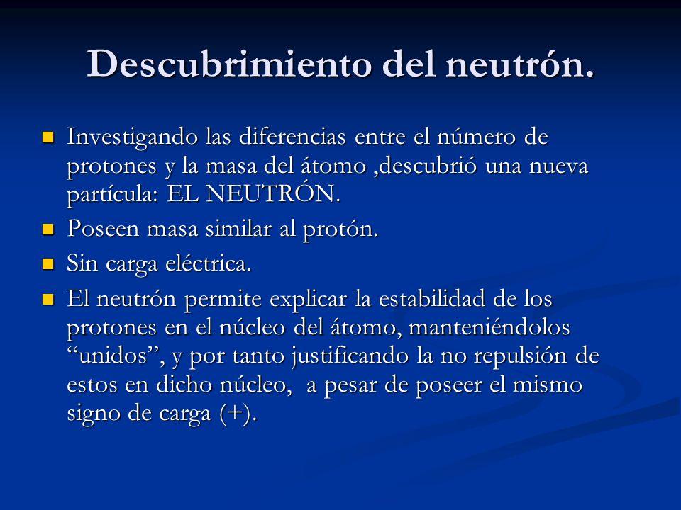 Descubrimiento del neutrón. Investigando las diferencias entre el número de protones y la masa del átomo,descubrió una nueva partícula: EL NEUTRÓN. In