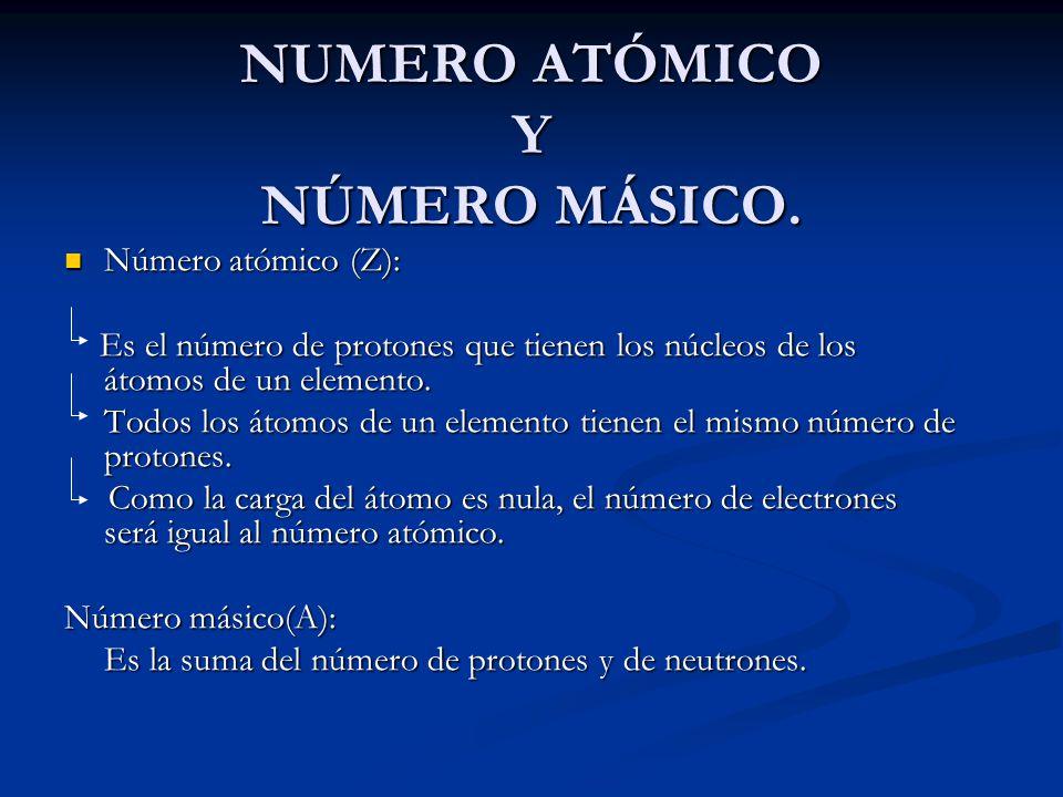 NUMERO ATÓMICO Y NÚMERO MÁSICO. Número atómico (Z): Número atómico (Z): Es el número de protones que tienen los núcleos de los átomos de un elemento.