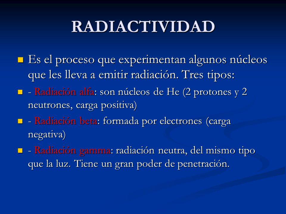 RADIACTIVIDAD Es el proceso que experimentan algunos núcleos que les lleva a emitir radiación. Tres tipos: Es el proceso que experimentan algunos núcl