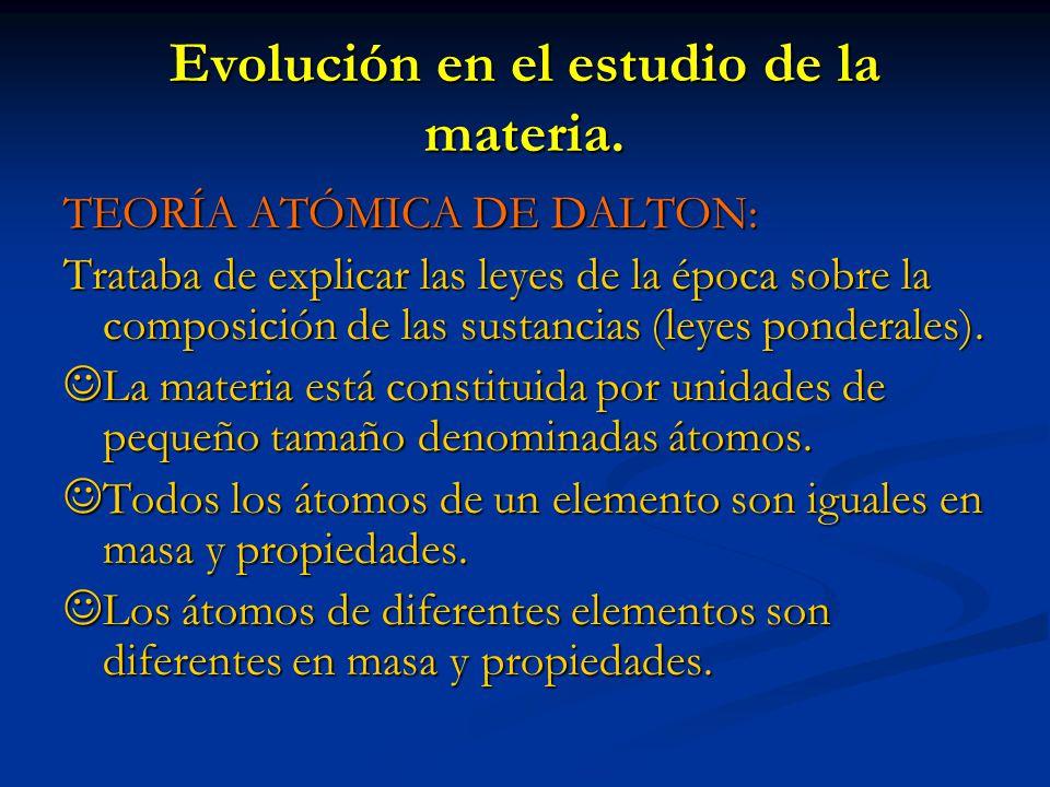 Evolución en el estudio de la materia. TEORÍA ATÓMICA DE DALTON: Trataba de explicar las leyes de la época sobre la composición de las sustancias (ley