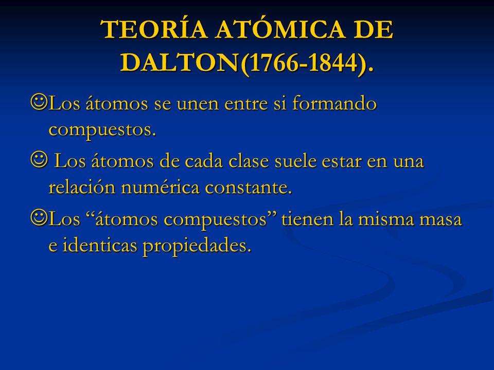 TEORÍA ATÓMICA DE DALTON(1766-1844). Los átomos se unen entre si formando compuestos. Los átomos se unen entre si formando compuestos. Los átomos de c