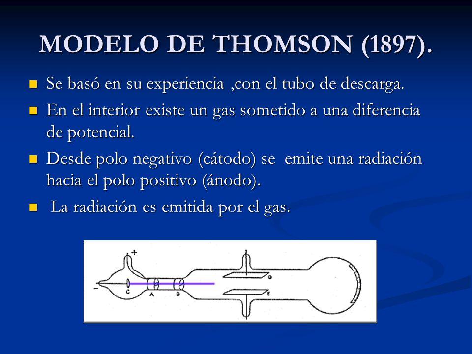MODELO DE THOMSON (1897). Se basó en su experiencia,con el tubo de descarga. Se basó en su experiencia,con el tubo de descarga. En el interior existe