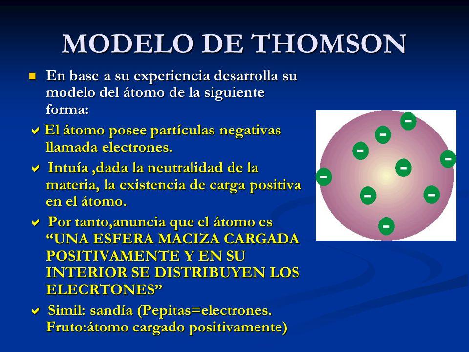 MODELO DE THOMSON En base a su experiencia desarrolla su modelo del átomo de la siguiente forma: En base a su experiencia desarrolla su modelo del áto