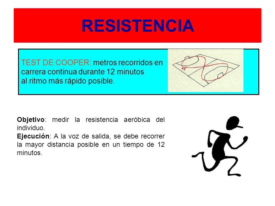 TEST DE COOPER: metros recorridos en carrera continua durante 12 minutos al ritmo más rápido posible.