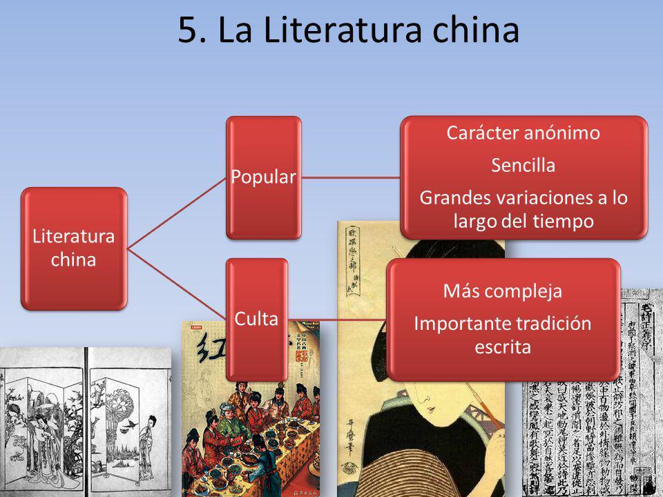 5. La Literatura china Literatura china Popular Carácter anónimo Sencilla Grandes variaciones a lo largo del tiempo Culta Más compleja Importante trad