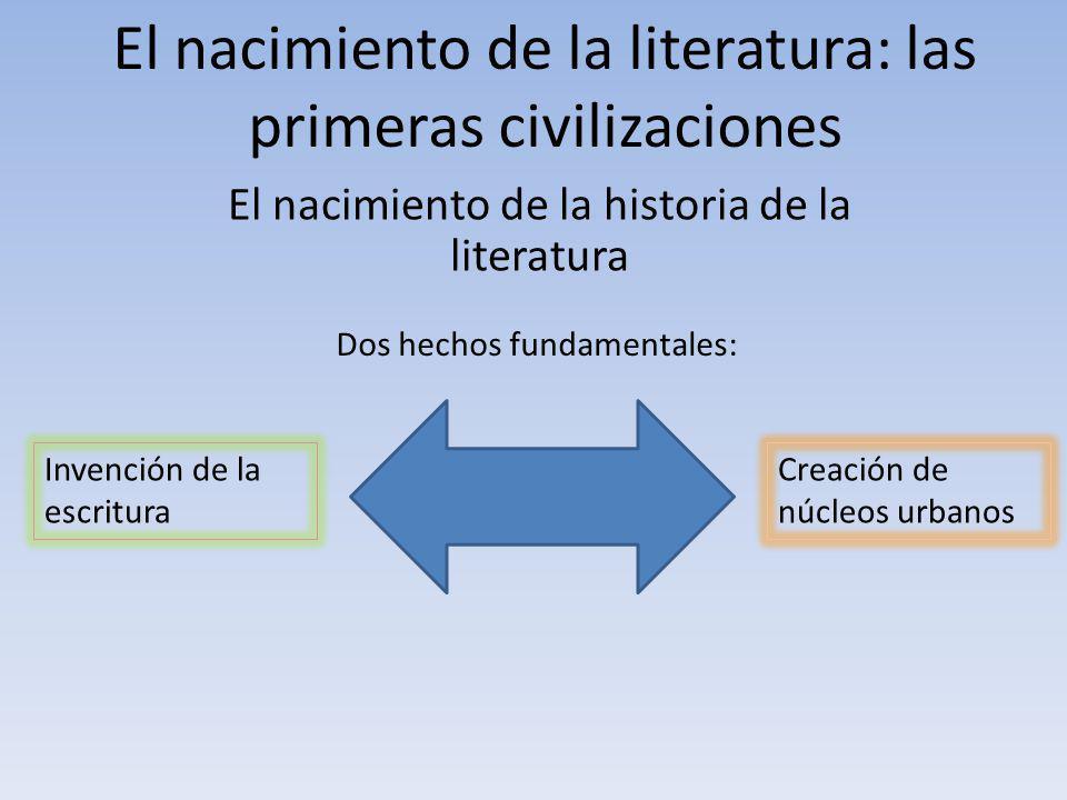 El nacimiento de la literatura: las primeras civilizaciones El nacimiento de la historia de la literatura Dos hechos fundamentales: Invención de la escritura Creación de núcleos urbanos