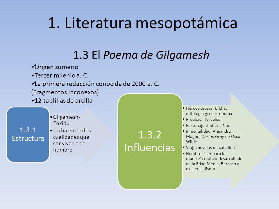 1.Literatura mesopotámica 1.3 El Poema de Gilgamesh Origen sumerio Tercer milenio a.
