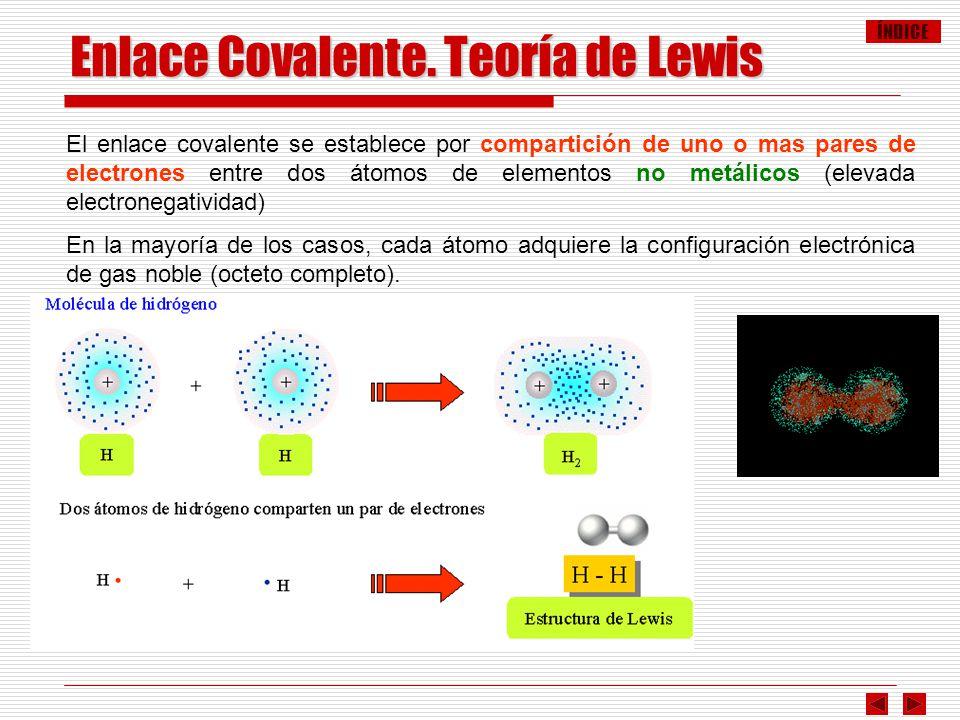 ÍNDICE Enlace Covalente. Teoría de Lewis El enlace covalente se establece por compartición de uno o mas pares de electrones entre dos átomos de elemen