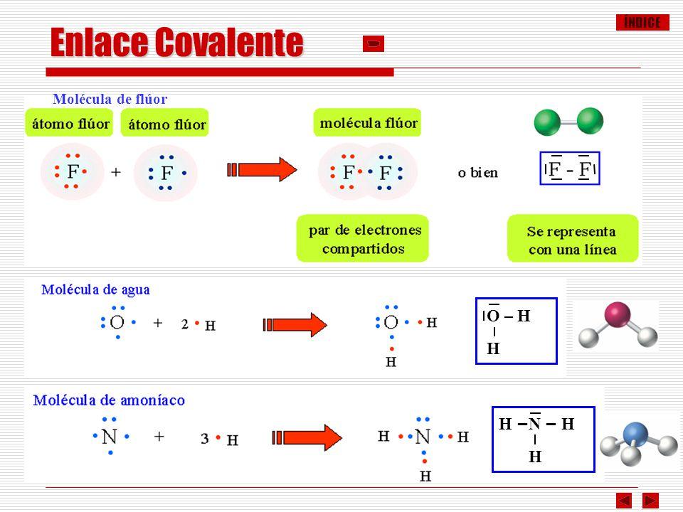 ÍNDICE Enlace Covalente Molécula de flúor O – H H H – N – H H