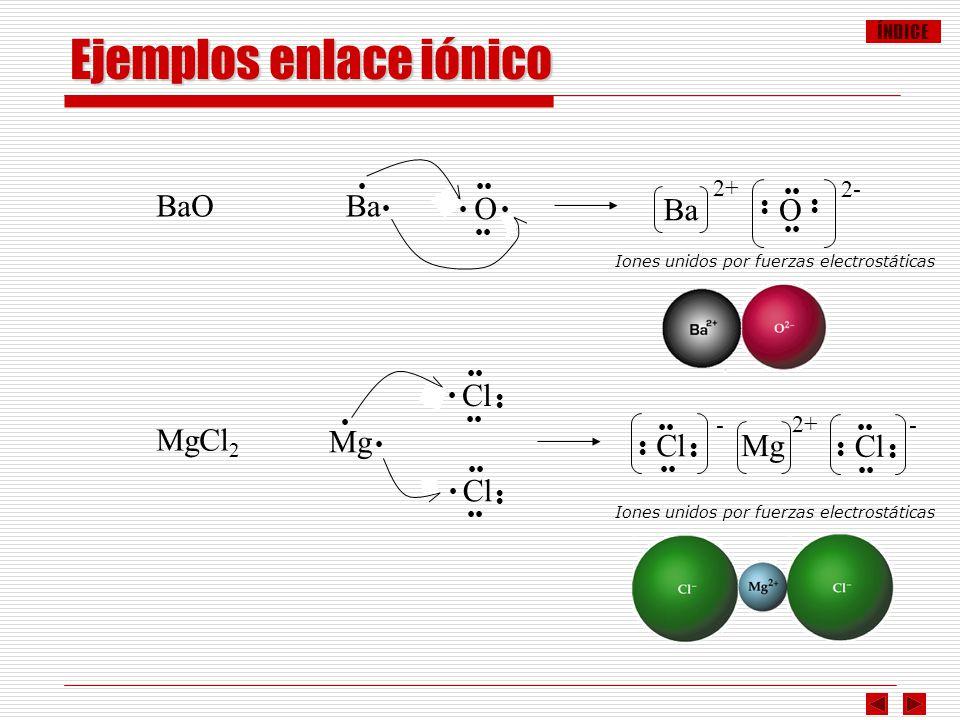 ÍNDICE Ba O Mg Cl Cl BaO MgCl 2 Ejemplos enlace iónico O Ba 2+ 2- Cl Mg 2+ - Cl - Iones unidos por fuerzas electrostáticas