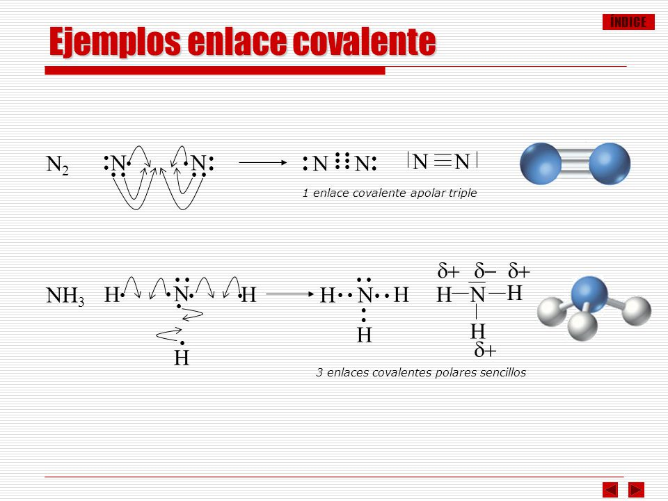 ÍNDICE N Ejemplos enlace covalente 1 enlace covalente apolar triple N2N2 N NN NN 3 enlaces covalentes polares sencillos NH 3 N H H H NH H H NH H H