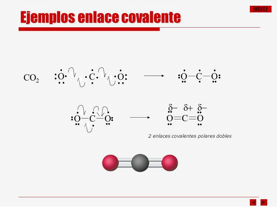 ÍNDICE O C O C O O C O O Ejemplos enlace covalente C O O 2 enlaces covalentes polares dobles CO 2