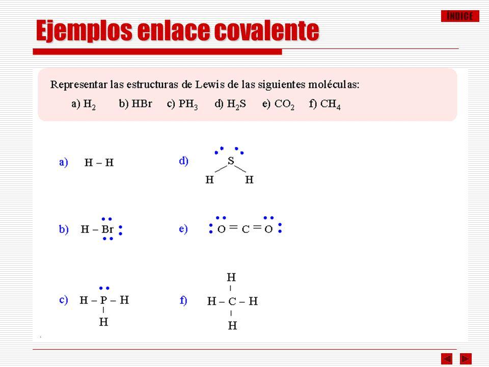 ÍNDICE Ejemplos enlace covalente