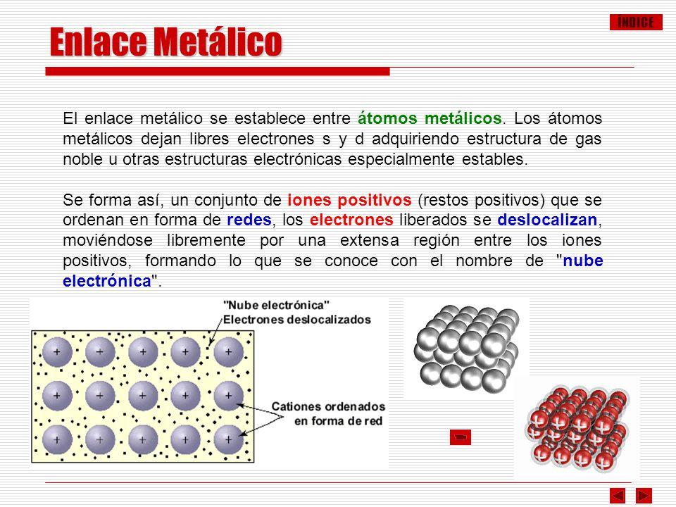 ÍNDICE Enlace Metálico El enlace metálico se establece entre átomos metálicos. Los átomos metálicos dejan libres electrones s y d adquiriendo estructu