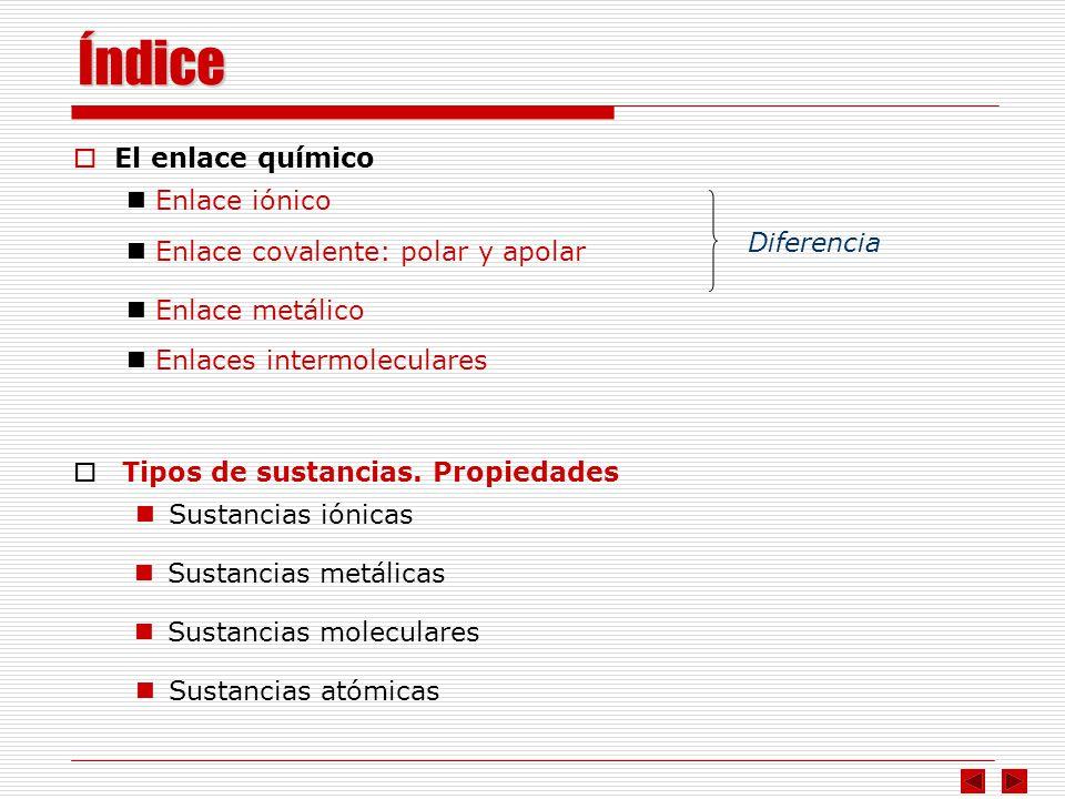 ÍNDICEÍndice Tipos de sustancias. Propiedades Sustancias iónicas Sustancias metálicas Sustancias moleculares Sustancias atómicas El enlace químico Enl