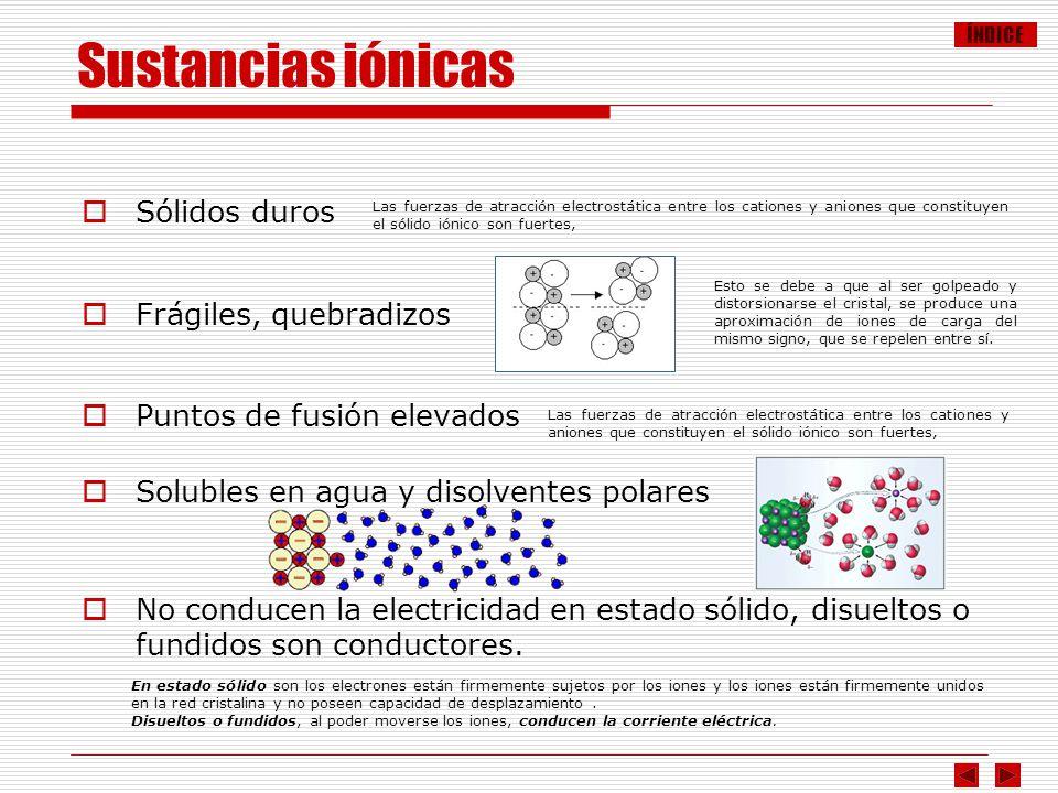 ÍNDICE Sustancias iónicas Sólidos duros Frágiles, quebradizos Puntos de fusión elevados Solubles en agua y disolventes polares No conducen la electric