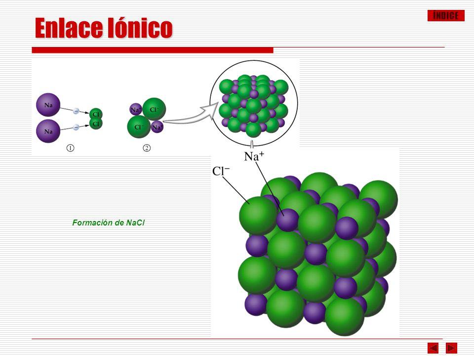 ÍNDICE TIPOS DE SUSTANCIAS Relación entre el tipo de enlace y sus propiedades