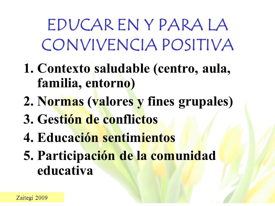 Zaitegi 2009 EDUCAR EN Y PARA LA CONVIVENCIA POSITIVA 1.Contexto saludable (centro, aula, familia, entorno) 2.Normas (valores y fines grupales) 3.Gest