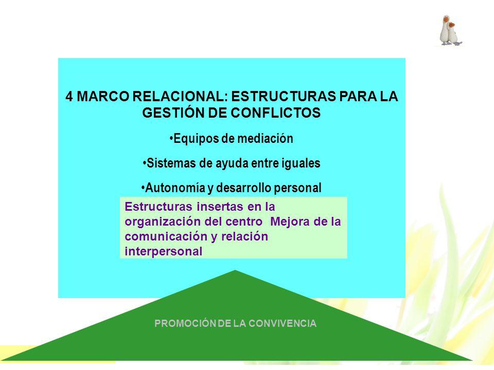 Zaitegi 2009 4 MARCO RELACIONAL: ESTRUCTURAS PARA LA GESTIÓN DE CONFLICTOS Equipos de mediación Sistemas de ayuda entre iguales Autonomía y desarrollo