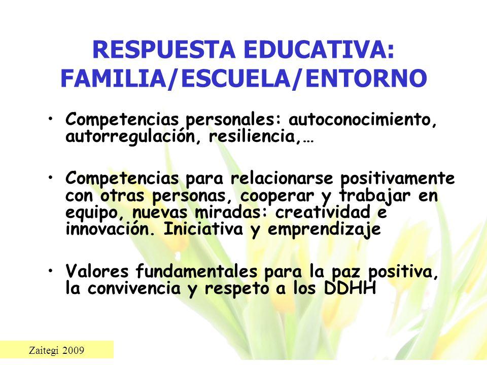 Zaitegi 2009 RESPUESTA EDUCATIVA: FAMILIA/ESCUELA/ENTORNO Competencias personales: autoconocimiento, autorregulación, resiliencia,… Competencias para