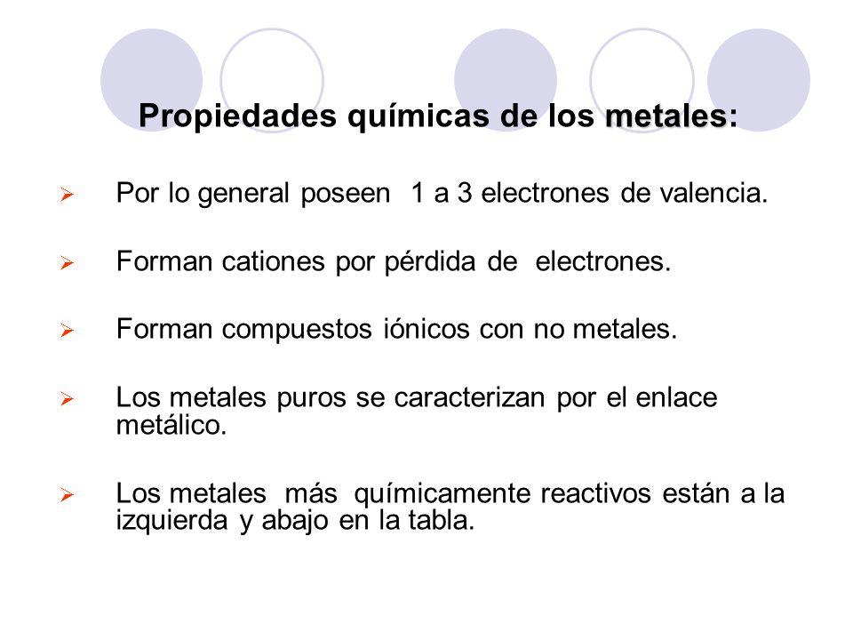 metales Propiedades químicas de los metales: Por lo general poseen 1 a 3 electrones de valencia. Forman cationes por pérdida de electrones. Forman com