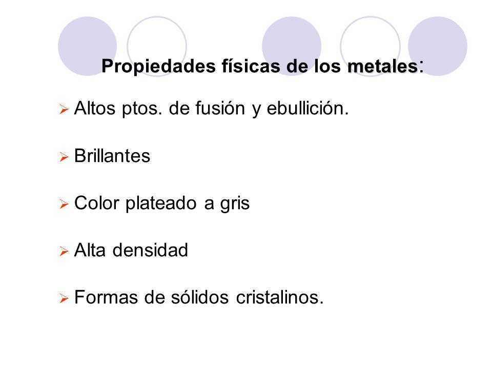metales Propiedades físicas de los metales : Altos ptos. de fusión y ebullición. Brillantes Color plateado a gris Alta densidad Formas de sólidos cris