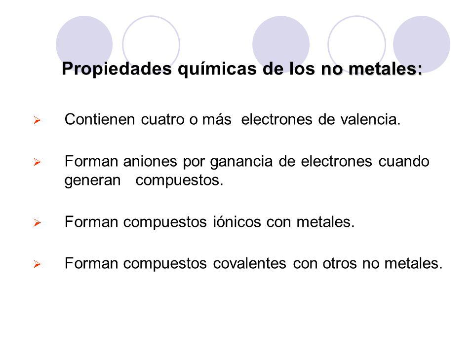 no metales: Propiedades químicas de los no metales: Contienen cuatro o más electrones de valencia. Forman aniones por ganancia de electrones cuando ge