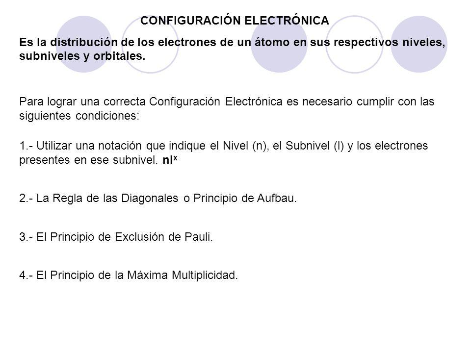 CONFIGURACIÓN ELECTRÓNICA Es la distribución de los electrones de un átomo en sus respectivos niveles, subniveles y orbitales. Para lograr una correct