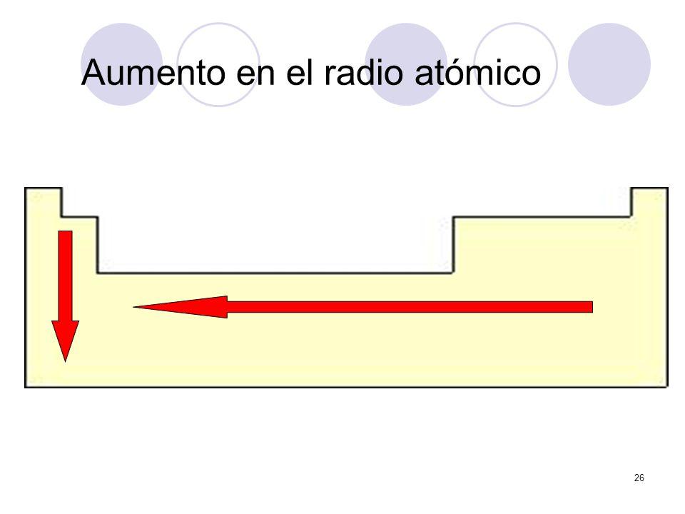 26 Aumento en el radio atómico