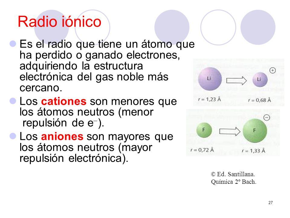 27 Radio iónico Es el radio que tiene un átomo que ha perdido o ganado electrones, adquiriendo la estructura electrónica del gas noble más cercano. Lo