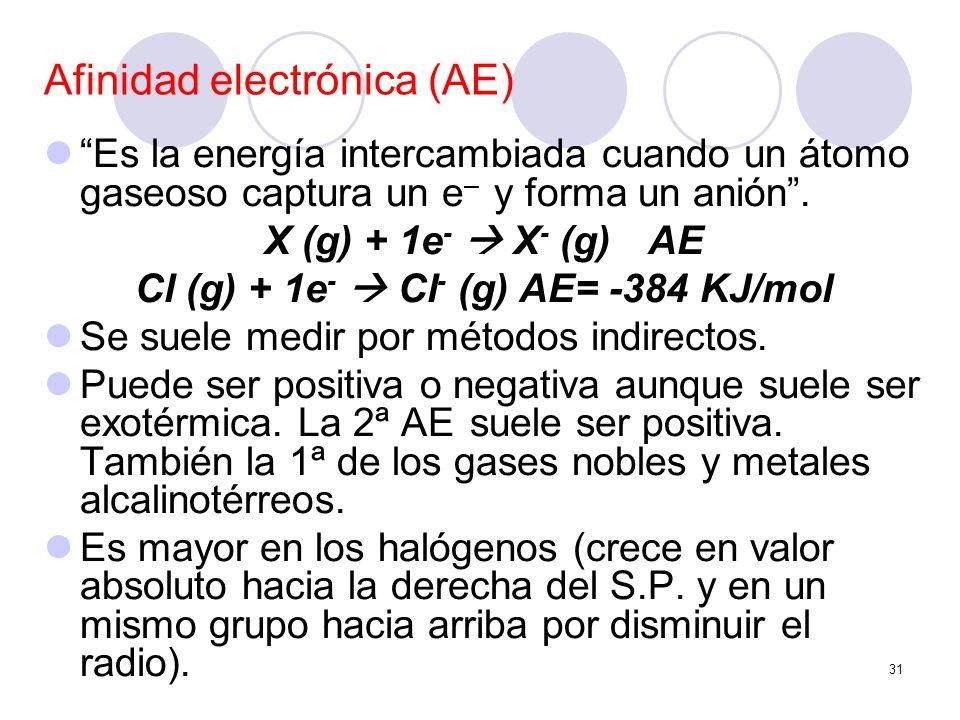 31 Afinidad electrónica (AE) Es la energía intercambiada cuando un átomo gaseoso captura un e – y forma un anión. X (g) + 1e - X - (g)AE Cl (g) + 1e -
