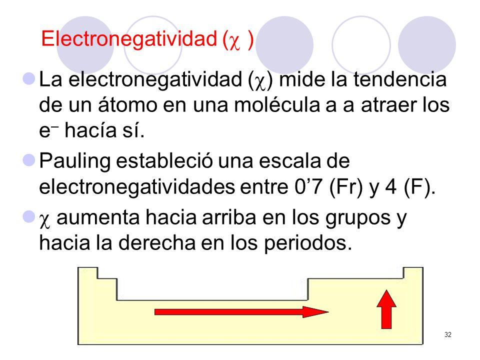 32 Electronegatividad ( ) La electronegatividad ( ) mide la tendencia de un átomo en una molécula a a atraer los e – hacía sí. Pauling estableció una
