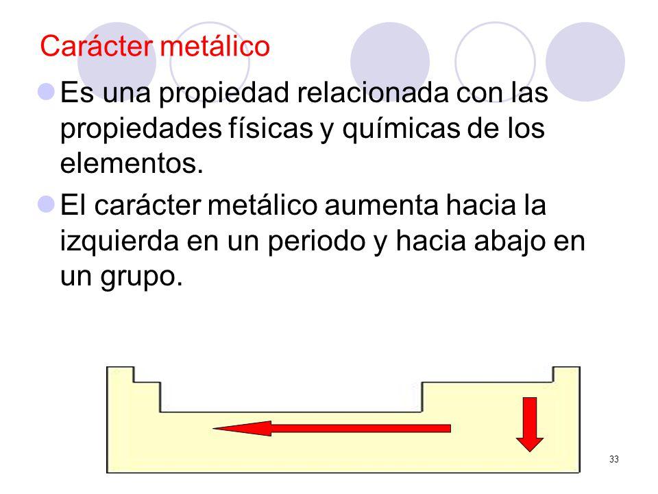33 Carácter metálico Es una propiedad relacionada con las propiedades físicas y químicas de los elementos. El carácter metálico aumenta hacia la izqui