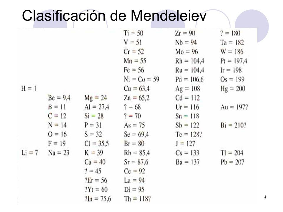 5 La tabla periódica actual Se usa el orden creciente de nº atómico, a la vez que se colocan los elementos con propiedades similares en la misma columna.